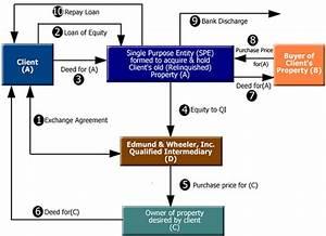 Exchange Case Study 5