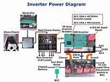 Dom 458 Inverter Wiring Diagram