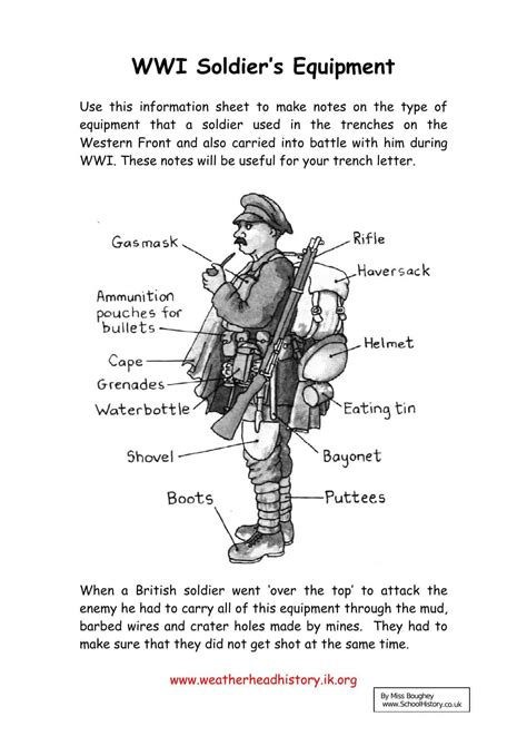 wwi soldiers equipment worksheet ks lesson resource