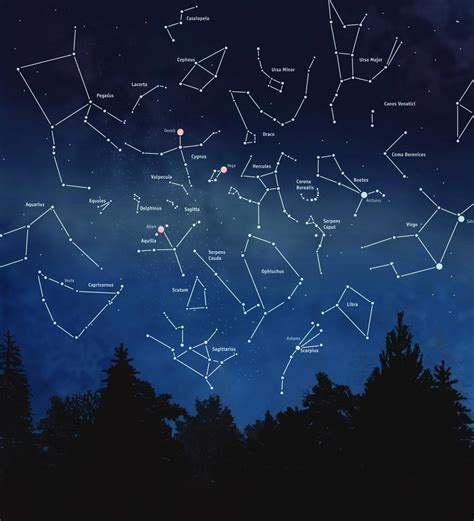Stargazing Touring The Night Sky Explore Magazine
