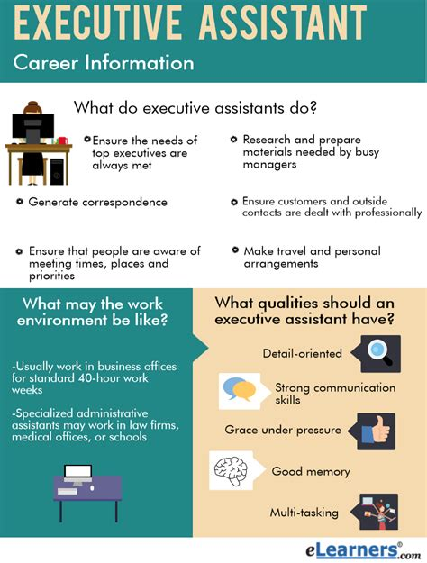 the effective executive assistant executive 28 images
