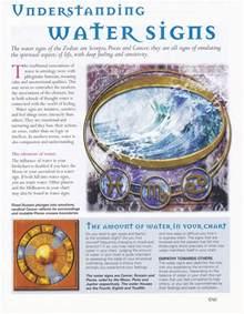 Understanding Water Signs Zodiac