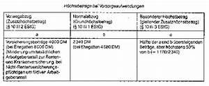 Höchstbetrag Vorsorgeaufwendungen Berechnen : vorsorgeaufwendungen wirtschaftslexikon ~ Themetempest.com Abrechnung