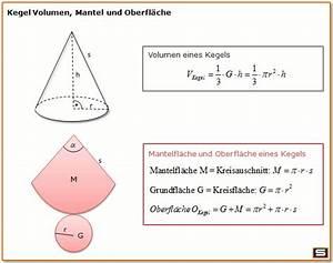 Oberfläche Kugel Berechnen : kugel formeln f r umfang oberfl che und volumen ~ Themetempest.com Abrechnung