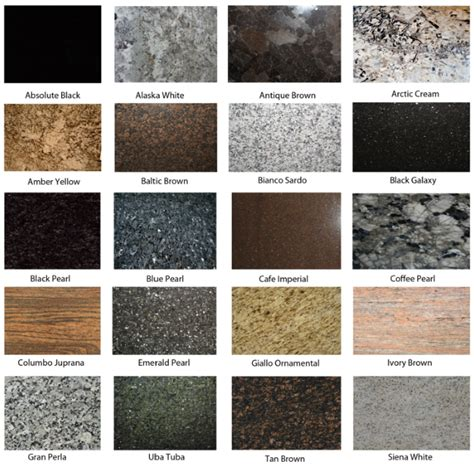 how to mix granite colours for interior