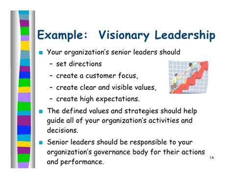 practicing leadership