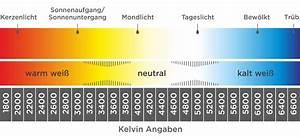 Kelvin Licht Tabelle : wie sucht man eine led lampe aus ~ Orissabook.com Haus und Dekorationen