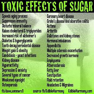 The Toxic Effects of Sugar – REALfarmacy com