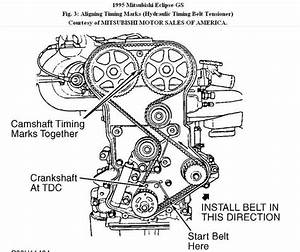 service manual 1996 dodge avenger timing belt replacement With dodge timing belts