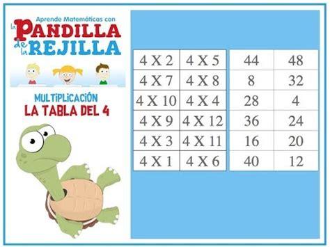 Juegos Interactivos Tablas De Multiplicar La Pandilla De
