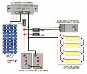 Inverter Installation Manual