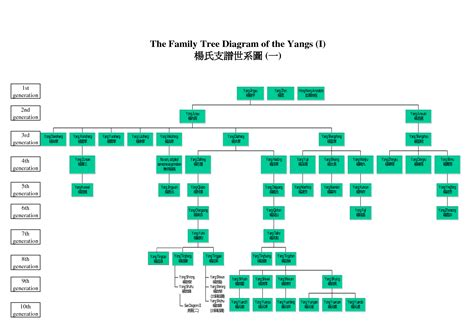 family tree background powerpoint clipart panda