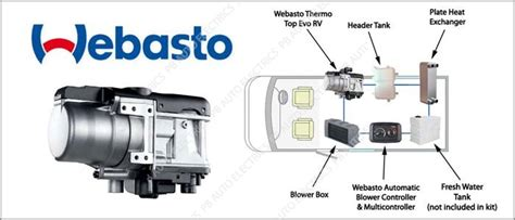now available new webasto thermo top evo rv water heater kits for motorhomes and vw cers