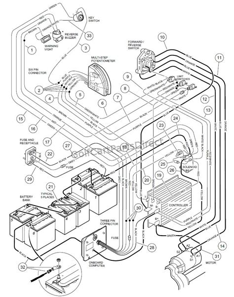 Club Car Golf Cart Diagram by Club Car 48v Wiring Diagram Wiring Diagram