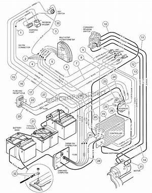 1982 Club Car Wiring Diagram 25904 Netsonda Es