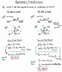 Newton U0026 39 S Laws