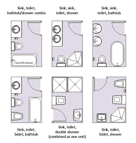Size Of A Small Bathroom by Average Room Sizes An Australian Guide Buildsearch