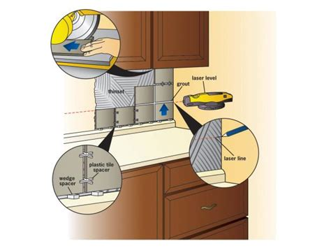 how to install backsplash in kitchen how to install a tile backsplash how tos diy