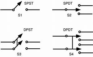 Schematic Illustrations Of Four Common Switch Functions  Switch 1  S1