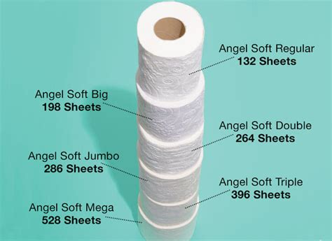 toilet paper sheet dimensions the dirty little secrets of toilet paper consumer reports