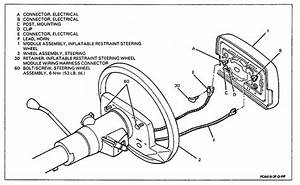 I Need Step By Step Instructions On Replacing The Ignition