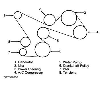 2001 Ford 4 0l Engine Diagram by 2001 Ford F 150 O2 Sensorwiring Diagram For Fixya