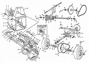 Gilson Snowblower Parts Diagram