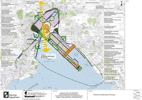 Chapter 3 Urban Design, Landscape and Cultural Heritage