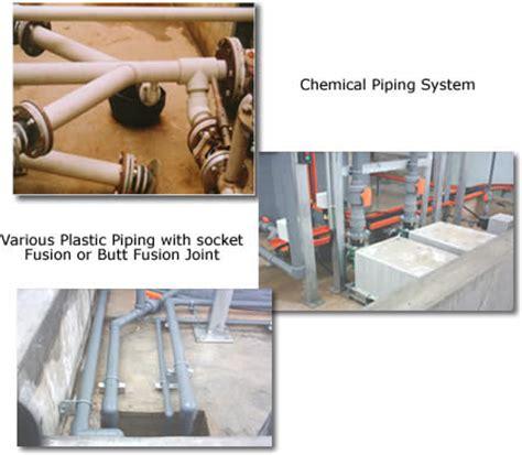 chlorine gas exhaust fans j m technology sdn bhd environmental exhaust