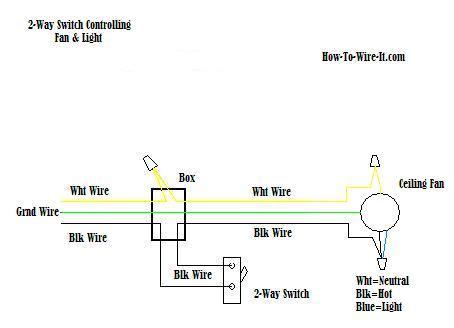 Diagram Ingram Royalty Free Stock Photowiring Ceiling