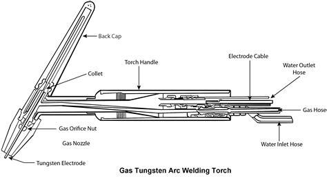 welding circuit diagram schematic cebora welding cutting