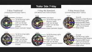 Ford 7 Way Trailer Wiring Harness Diagram