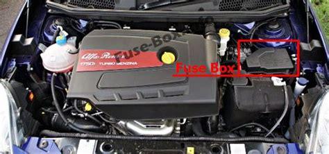 Alfa Romeo Giuliettum Fuse Box by Fuse Box Diagram Gt Alfa Romeo Giulietta 940 2011 2019