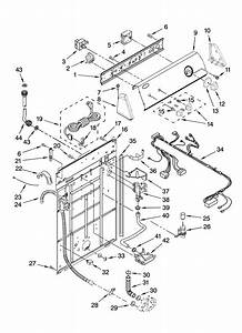Controls And Rear Panel Parts Diagram  U0026 Parts List For
