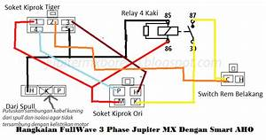 Jupiter Mx Fullwave Dengan Smart Aho