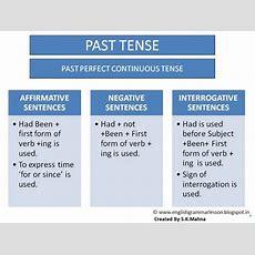 English Grammar Study On Pinterest  English Grammar, Esl And Grammar