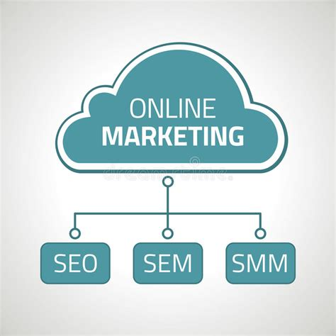 seo sem marketing marketing with seo sem smm for websites stock