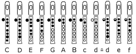 not lagu all i ask how to play 39 silent 39 on the recorder what are some tips quora