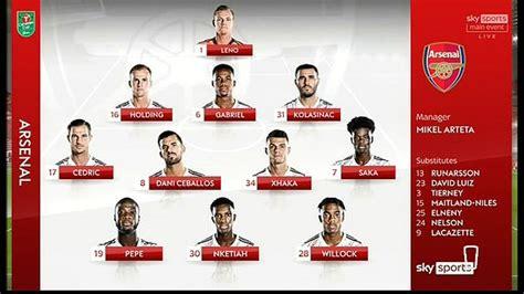 Liverpool vs Arsenal - Carabao Cup - Live score, lineups ...