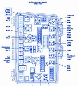 Chrysler Pacifica 2011 Module Fuse Box  Block Circuit Breaker Diagram