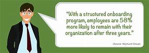 Motivating empl... Software Employee Quotes