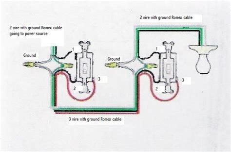 switch wiring diagram    typical setup