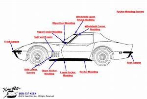 1975 Corvette Side Mouldings Parts