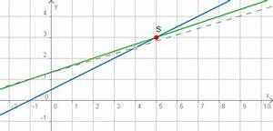 Schnittpunkt Mit X Achse Berechnen : gegenseitige lage zweier geraden y mx b ~ Themetempest.com Abrechnung