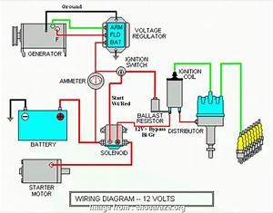 17 Nice Vehicle Wiring Diagram Software Collections
