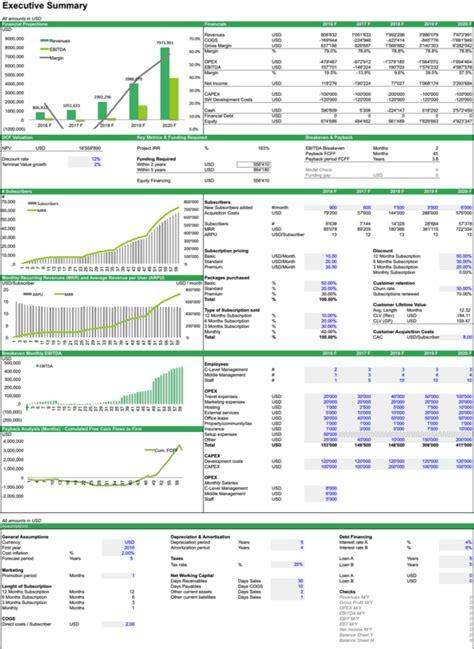 saas financial model template efinancialmodels