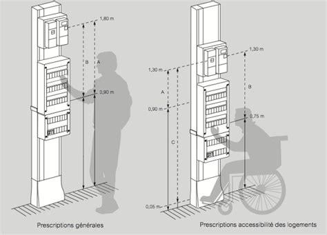 hauteur prise de courant cuisine hauteur prise de courant chambre circuit electrique