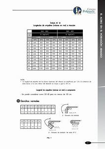 Manual Del Constructor Polpaico By Sebastian Bravo