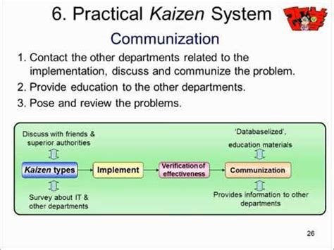 kaizen toyota system japanese factory improvemt lean