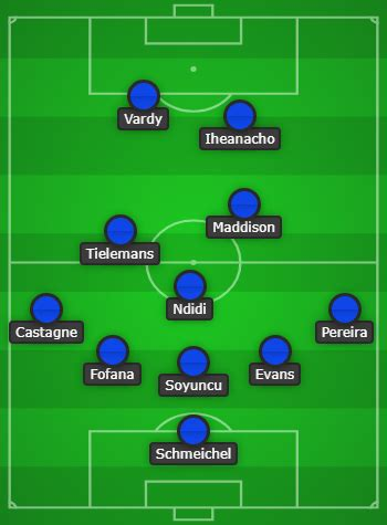 5-3-2 Leicester City Predicted Lineup Vs West Brom - The ...